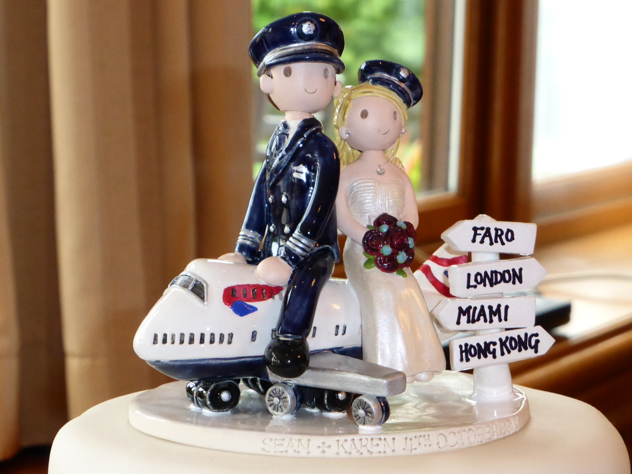 pilot-cake-topper Online Order Form Examples on office lunch, for food sale, for multiple customers excel, excel product, for pre op painmangaemnt,